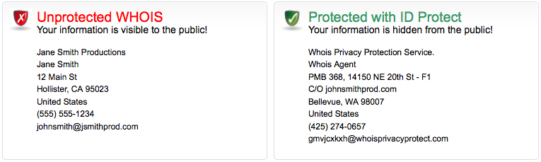 ID Protect